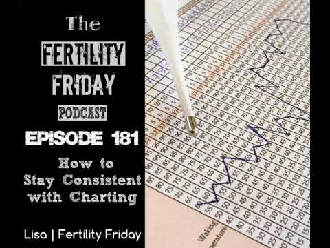 FFP 181 | Staying Consistent With Charting When Life is Stressful | Fertility Awareness Method |...