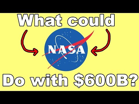 What if NASA had the US Military s Budget