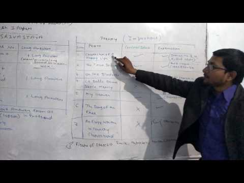 Video very important tips for english 1 st paper for class 12th download in MP3, 3GP, MP4, WEBM, AVI, FLV January 2017