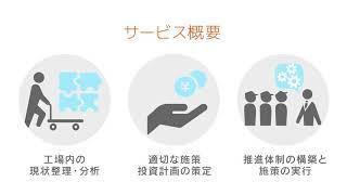 株式会社ジャパン・エンダストリアル様サムネイル