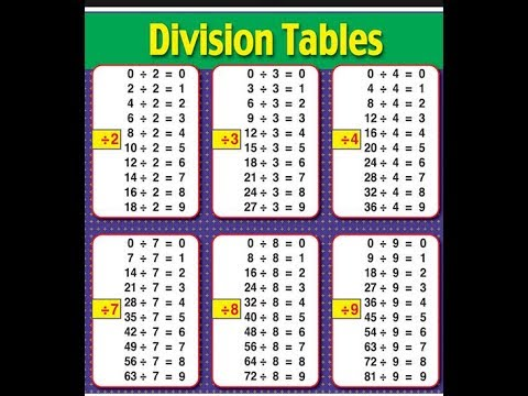 Matelic - Image - division chart 1 to 12