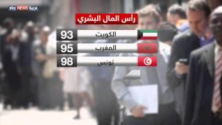 الإمارات الأولى عربيا برأس المال البشري