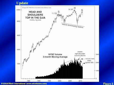 Bob Prechter Explains 'Triple Top' Forming in U.S. Stock Market
