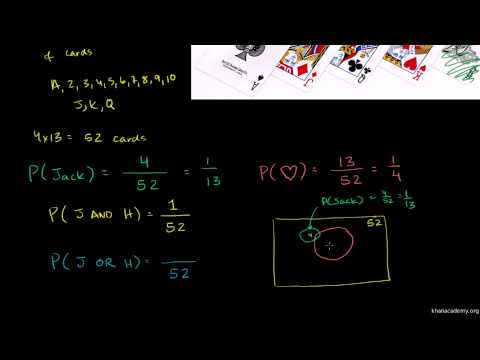 Probability with playing cards and venn diagrams khan academy probability with playing cards and venn diagrams ccuart Gallery