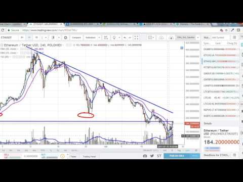 Bitcoin Strong Today!  Several Altocoins I'm Buying Here video