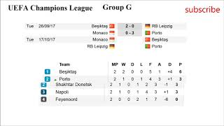 Video Football. Champions League 2017/2018 | Results groups E. F. G. H. Fixtures. Table MP3, 3GP, MP4, WEBM, AVI, FLV Oktober 2017