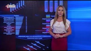 Середні зарплати в Україні та сусідніх країнах