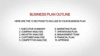Custom t shirt business plan