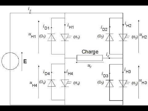 22. Onduleur monophasé en pont   commande symétrique