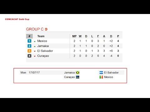 нравится двигаться таблица результатов чемпионата мира в лондоне 2017 тайн