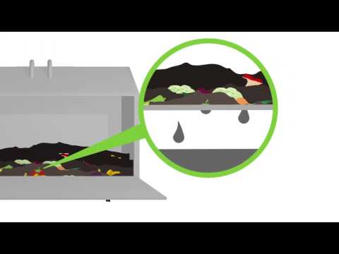 The BioHitech Solution for Food Waste : Eco-safe Digester