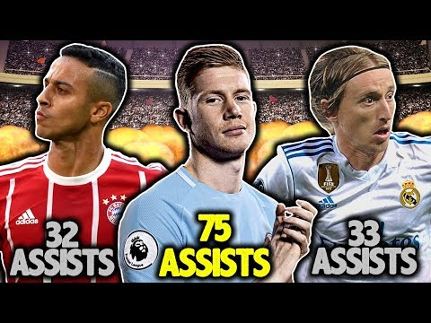 Video: Is Kevin De Bruyne The Best Midfielder In World Football?! | W&L
