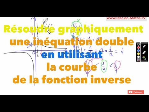 Vidéo Star en Maths TV