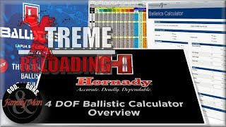 It's time to discuss exterior ballistics, that is trajectory and wind drift for the Ruger Precision Rifle in .308 Win. In this video wecompare several ballistic calculators, the Hornday 4DOF (http://www.hornady.com/ballistics-resource/4dof), Applied Ballistics (http://appliedballisticsllc.com/ballistics/), the Rex Project (https://youtu.be/711L4ezpuCw), and Lapua's 6DOF (http://www.lapua.com/en/resources/lapua-ballistics-app.html).