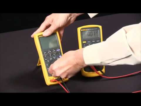How To Source 4 20Ma Using The Fluke 789 Processmeter