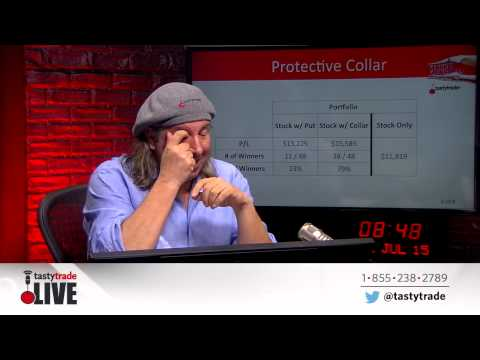 Trading Protective Collars as an Options Strategy Around Earnings