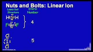 Linear Ion  (NB)