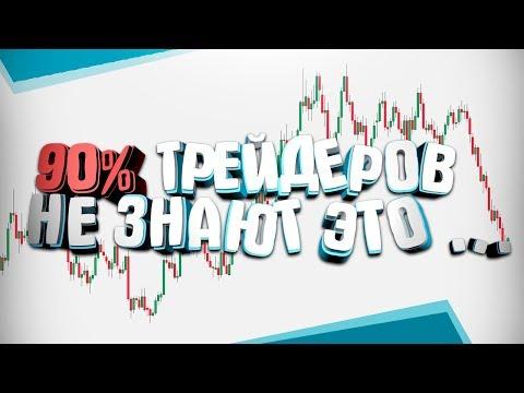 90% Трейдеров Не Знают Это...( обучение трейдингу биткоин форекс) - DomaVideo.Ru