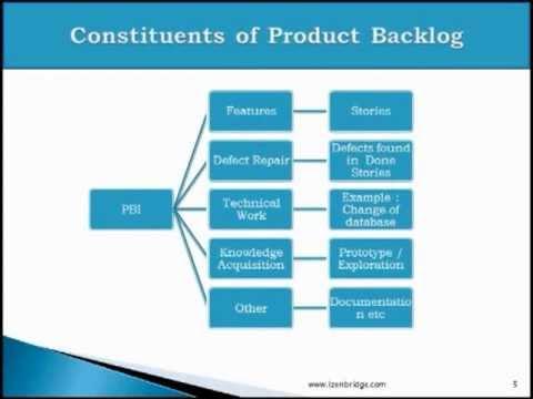 Webinar On Product Backlog Scrum Izenbridge Pmi Agile