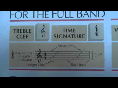 Music Symbols and Vocabulary PPT
