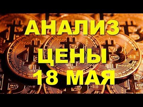 ВТС/USD — Биткойн Вiтсоin обзор цены / анализ графика цены на 18.05.2018 / 18 мая 2018 года - DomaVideo.Ru