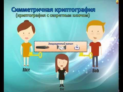 Криптография с открытым ключом (Асимметричная криптография)