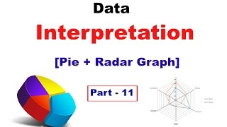 Data Interpretation Shortcuts based on Pie + Radar Chart for  Bank PO | In Hindi Part 11