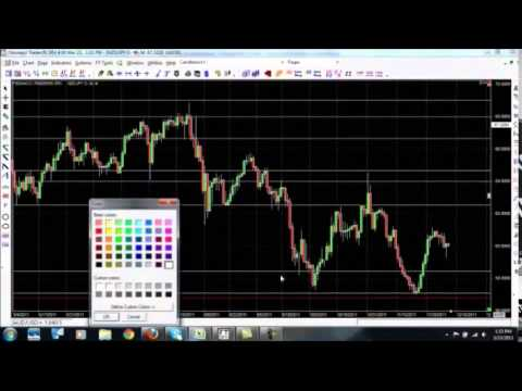 Easy forex strategy for beginners