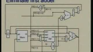 Lecture -20 Processor Design - Multi Cycle Approach