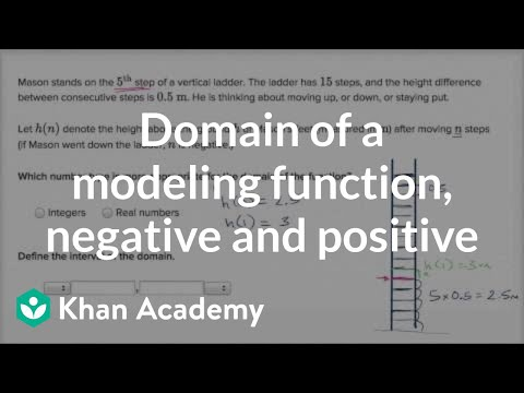 Worked Example Determining Domain Word Problem All Integers