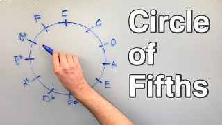 Video The Circle of Fifths - How to Actually Use It MP3, 3GP, MP4, WEBM, AVI, FLV Februari 2019