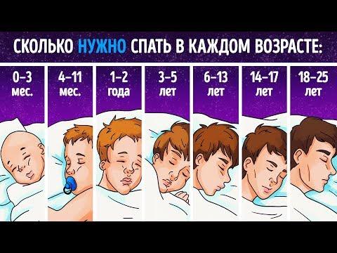 Ученые Выяснили, Сколько Вам Нужно Спать в Зависимости от Вашего Возраста