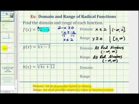 Ex domain and range of radical functions math help from ex domain and range of radical functions math help from arithmetic through calculus and beyond ccuart Image collections