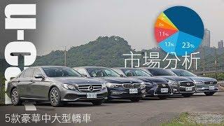 http://roadtest.u-car.com.tw/article/36619近年來臺灣新車銷售市場,進口車款銷售佔比逐年提升,顯示了國內消費者在購車需求上的改變,那就透過影片來了解市場分析吧!---------------------------------------------------------------------------------------------5款豪華中大型轎車 華麗大作戰[1/5] - 油耗測試篇https://www.youtube.com/watch?v=RTu_15p8lBE5款豪華中大型轎車 華麗大作戰[2/5] - 空間配備篇https://www.youtube.com/watch?v=tk1ZBIaQsDY5款豪華中大型轎車 華麗大作戰[4/5]持有成本篇https://www.youtube.com/watch?v=VHAjnUtKnpI5款豪華中大型轎車 華麗大作戰[5/5]動態操控篇https://www.youtube.com/watch?v=O374JIRRpTw