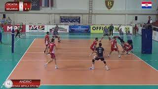 Highlights European League 2018