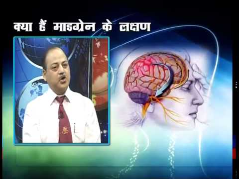 Migraine Headache1 Dr.  Neeraj Jain MD, FIMSA, FIPP (USA)