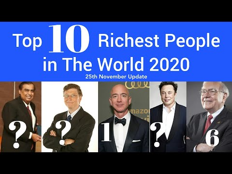 TOP 10 RICHEST PEOPLE IN THE WORLD 2020 • TOP 10 RICHEST MAN IN THE WORLD • TOP 10 • IN HINDI •