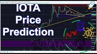 IOTA (IOTA/BTC): Technical Analysis Update!