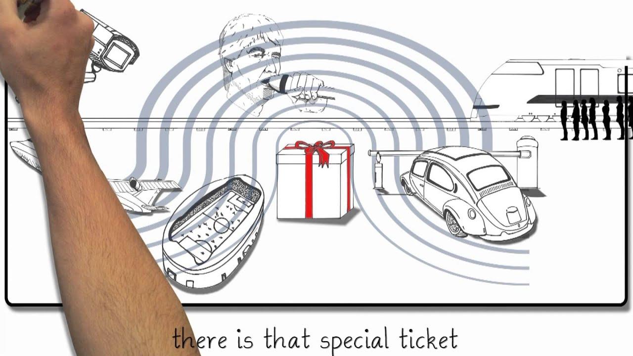 חברת הכרטיסים החכמים