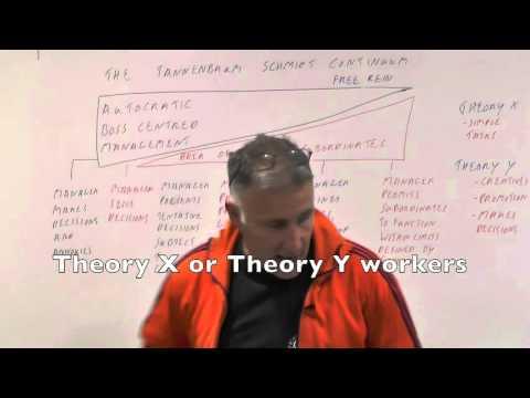 Lesson 2 Tannenbaum continuum