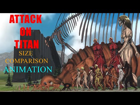 Attack On Titan Size Comparison 2021 / ANIMATION
