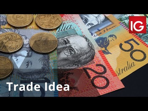 Trade Idea: Short AUD Against USD, GBP & EUR