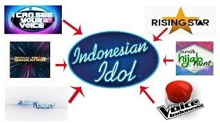 Video 6 Peserta Indonesian Idol 2018 Yang Gagal Di Ajang Pencarian Bakat Lain MP3, 3GP, MP4, WEBM, AVI, FLV Juni 2018