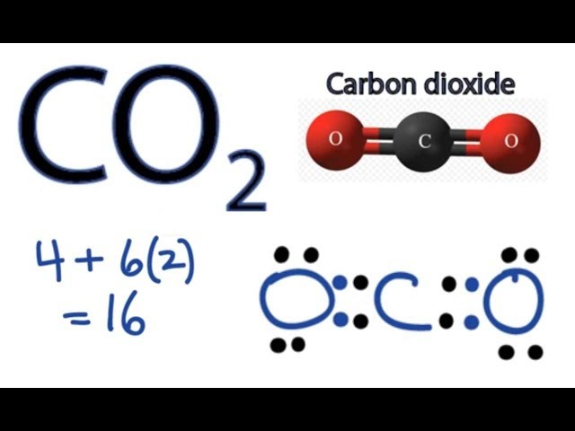 Dot Diagram Of Co2 Another Blog About Wiring Diagram