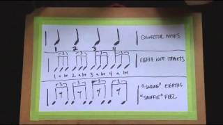 Harmonica Basics VI - How to Play a Harmonica in Cross-Harp (2nd Position) Blues Shuffle