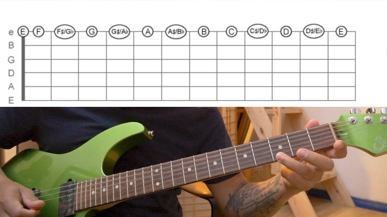 Guitar Lesson Episode #1 (Beginner,Basic,Theory,Fun Facts)