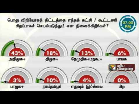 Election-Meter-Which-party-will-execute-public-distribution-system-better
