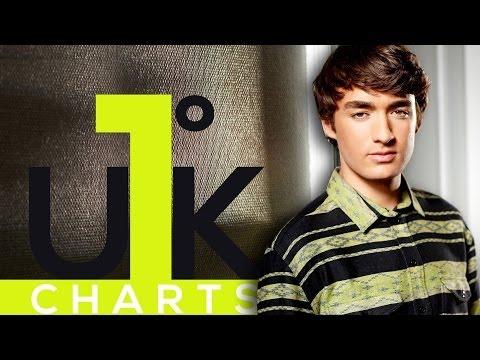 top 10 canzoni luglio 2014
