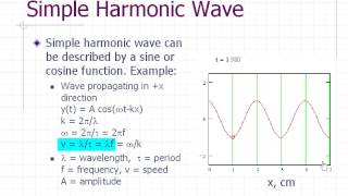 Physics Pre-lab Lecture: Standing Waves