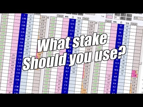 What Stakes Should You Use When You Trade?